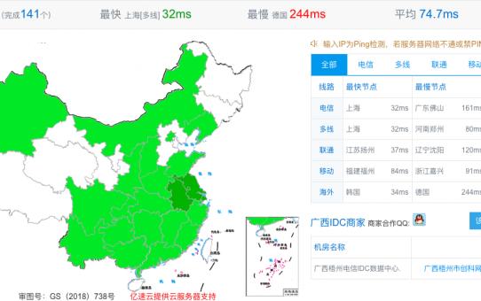 国内访问亚马逊AWS和Linode日本节点网速比较